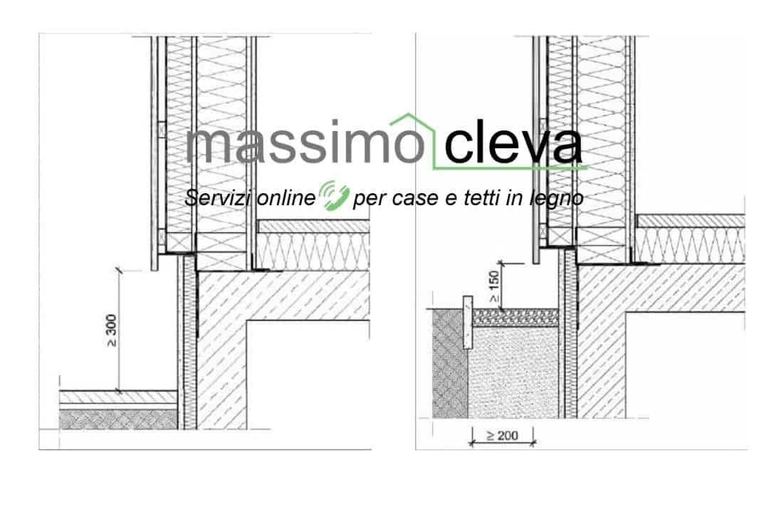 Fondazioni per case in legno: schemi di posa DIN 68800-2-2012