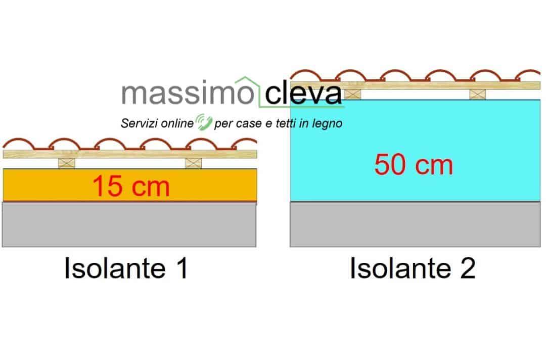coibentazione tetto in muratura: schemi comparativi con 2 materiali diversi