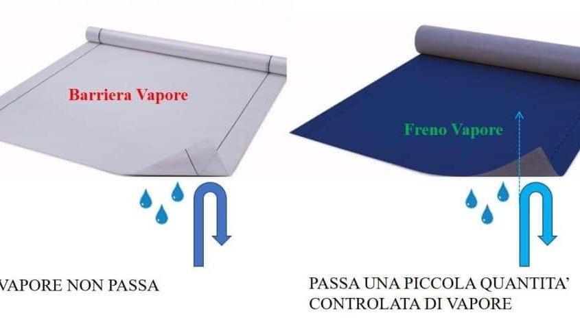 confronto tra barriera al vapore e freno al vapore per tetti in legno