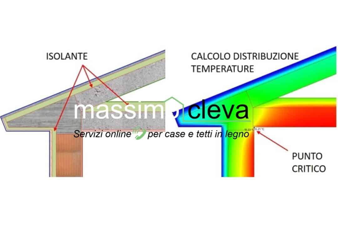 verifica termo igrometrica tetto gronda in cemento armato