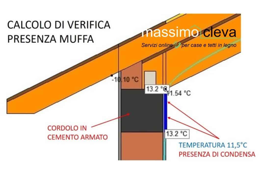 tetto in legno particolari costruttivi: appoggio in gronda - verifica termo-igrometrica non superata
