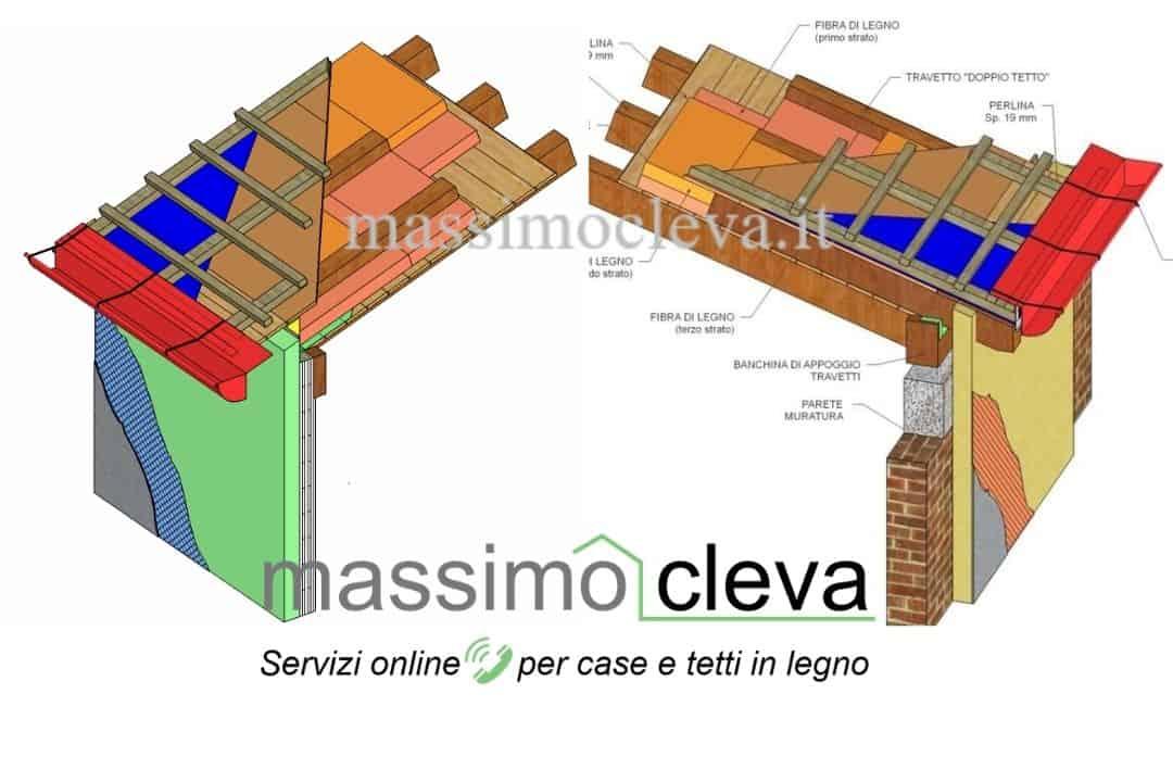 confronto tipi di appoggio tetto doppio su legno e su muratura
