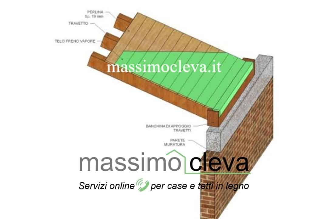 particolare 3D composizione tetto doppio -1