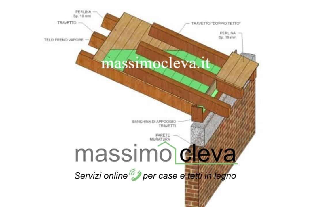 particolare 3D composizione tetto doppio -2