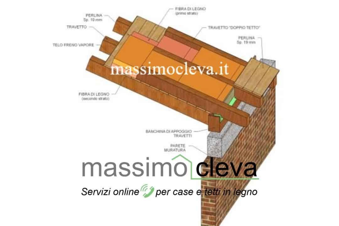 particolare 3D sistema tetto doppio -3