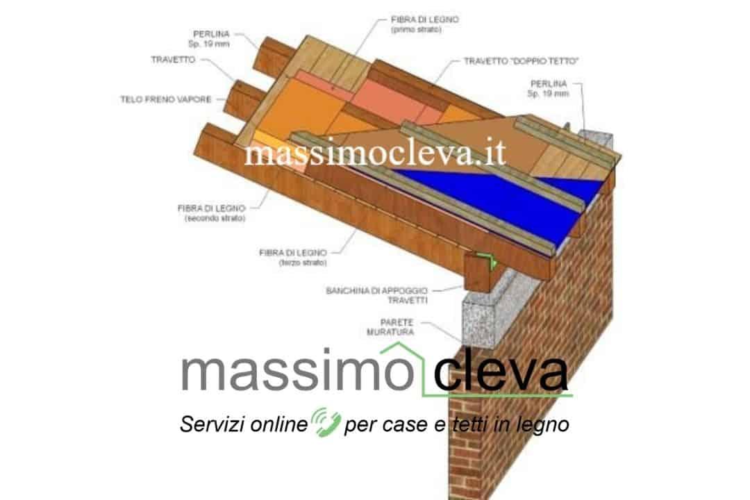 particolare 3D composizione tetto doppio -4