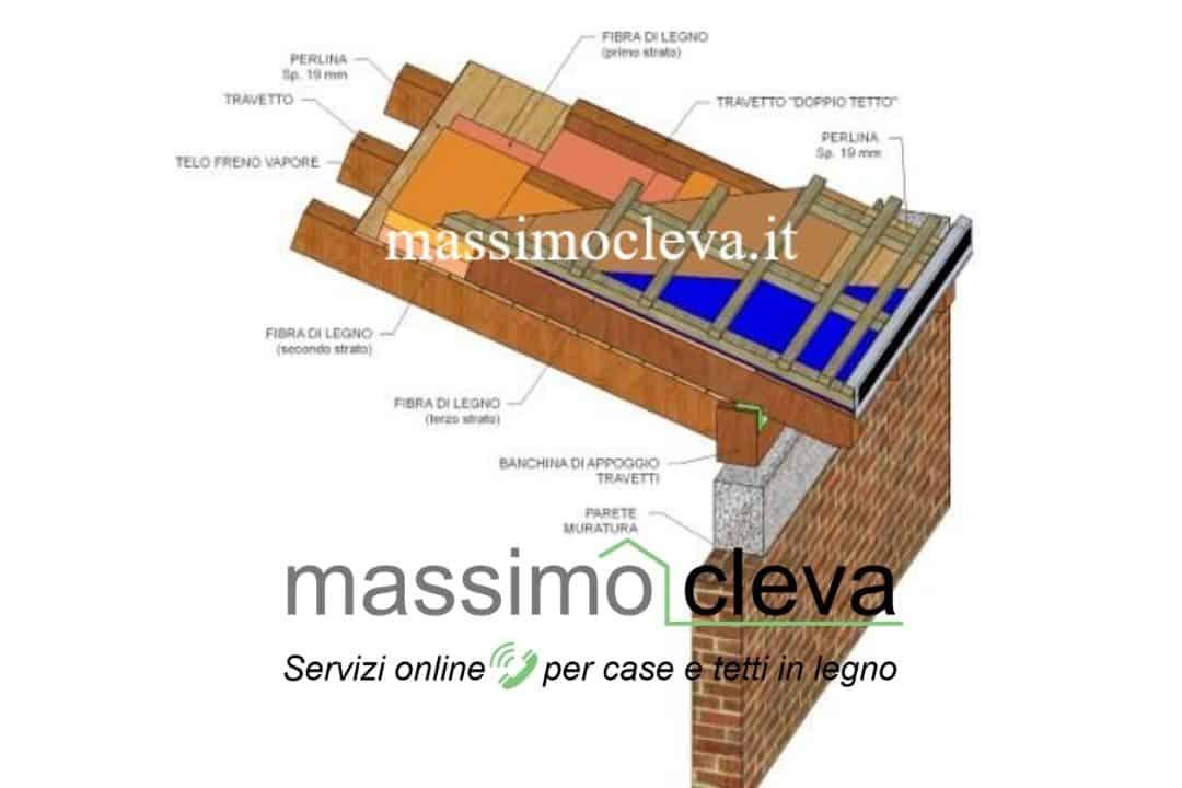 particolare 3D composizione tetto doppio -5