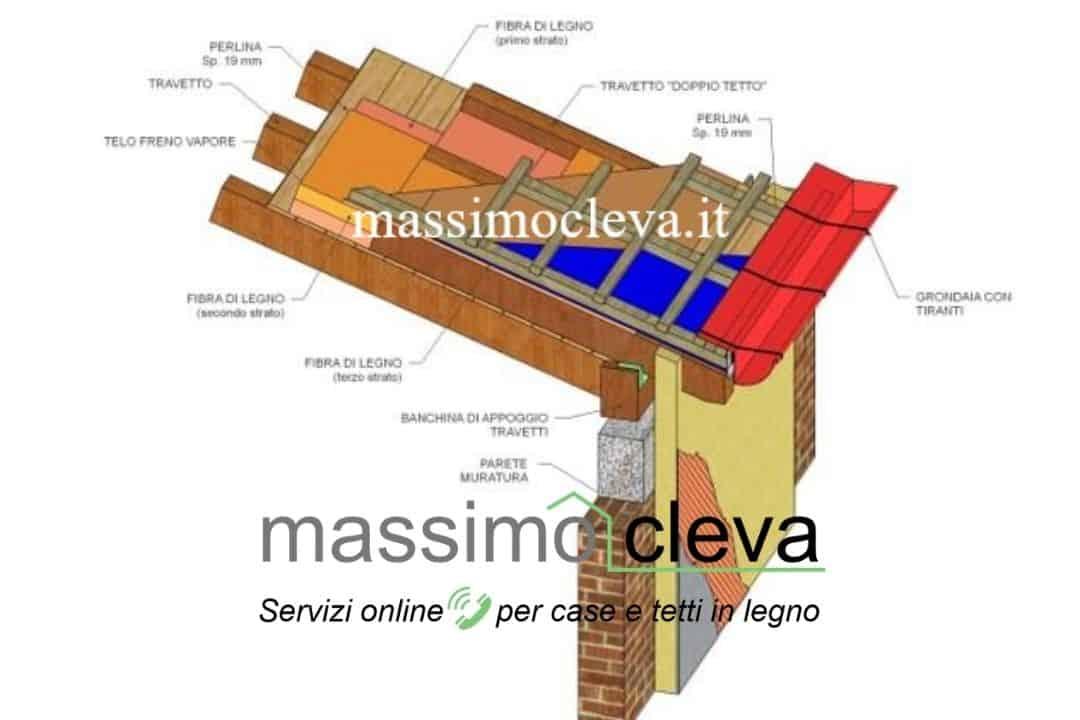 particolare 3D composizione tetto doppio -6