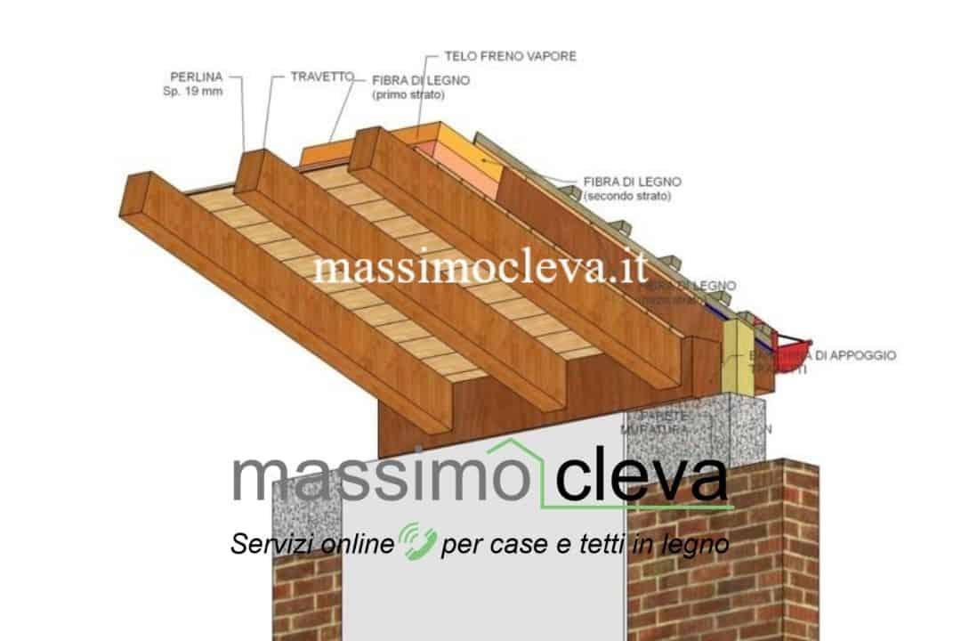 particolare 3D sistema tetto doppio -7