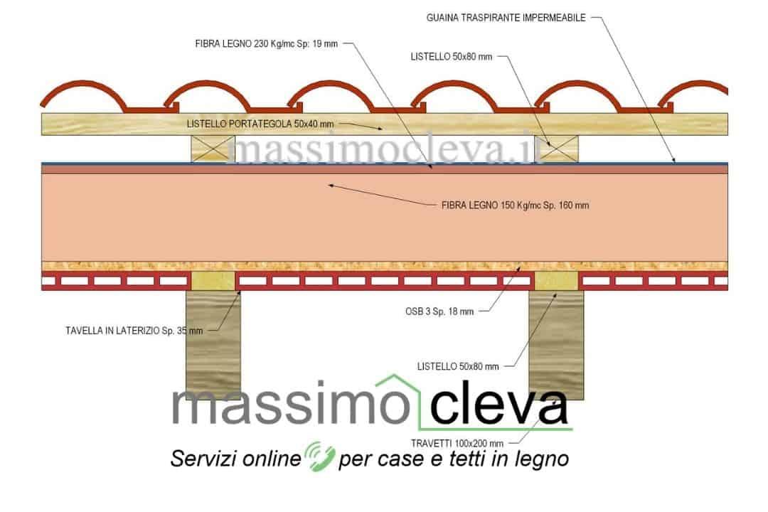 stratigrafia tetto in legno - esempio