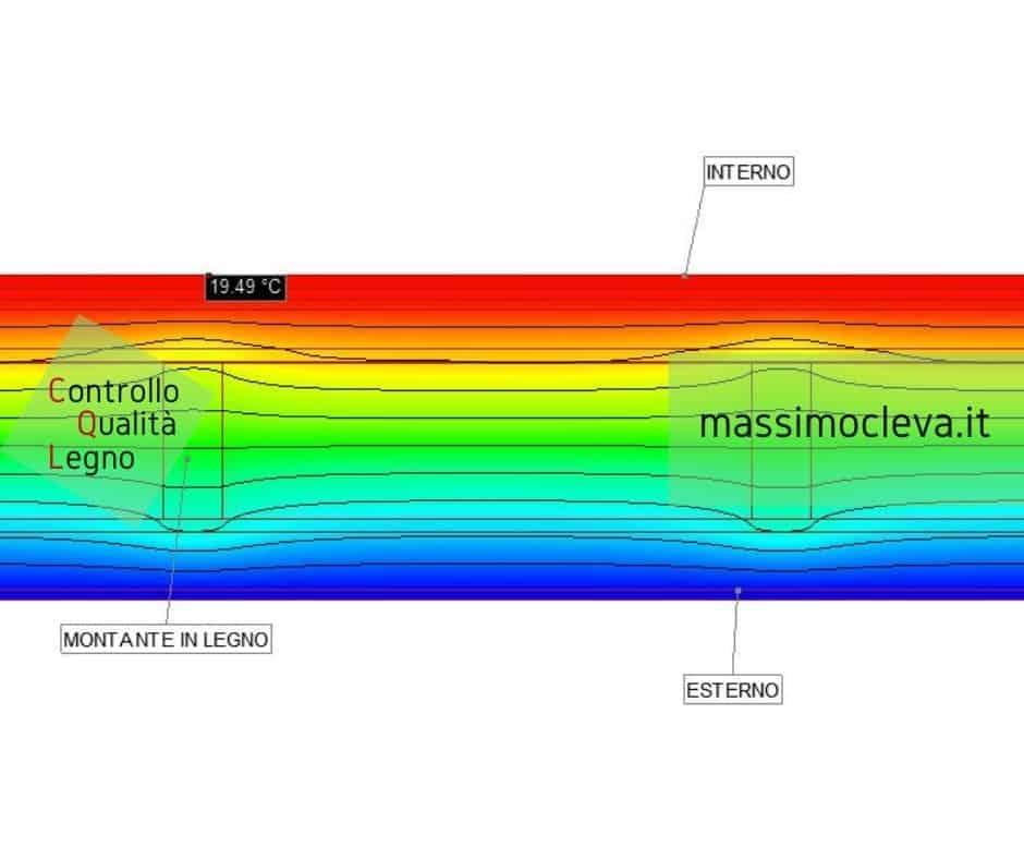 calcolo distribuzione temperature struttura telaio