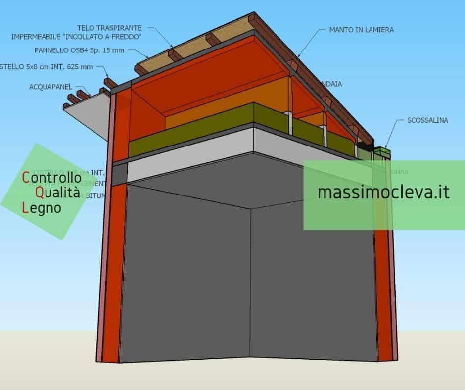 modello 3D nodo muri esterni-tetto