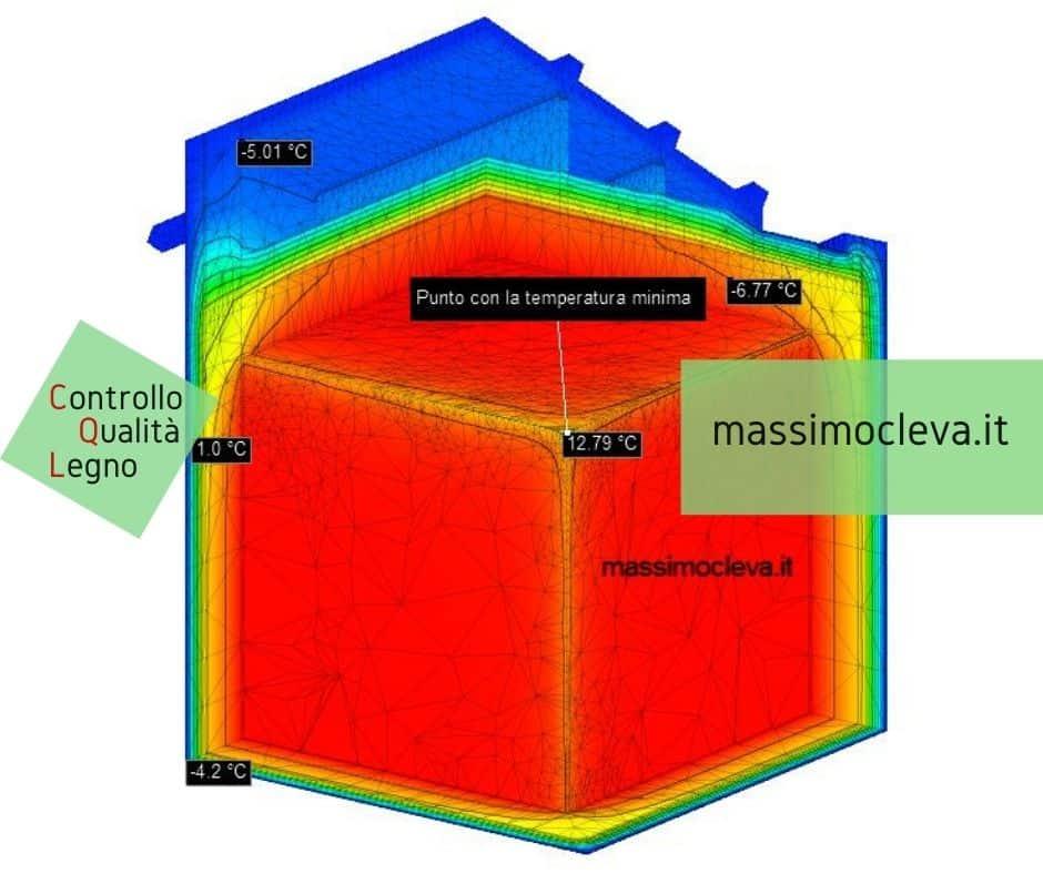 verifica termica 3D