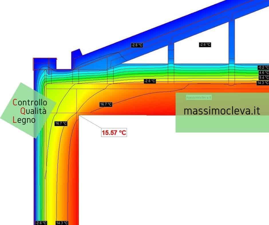 verifica termica controllo temperature