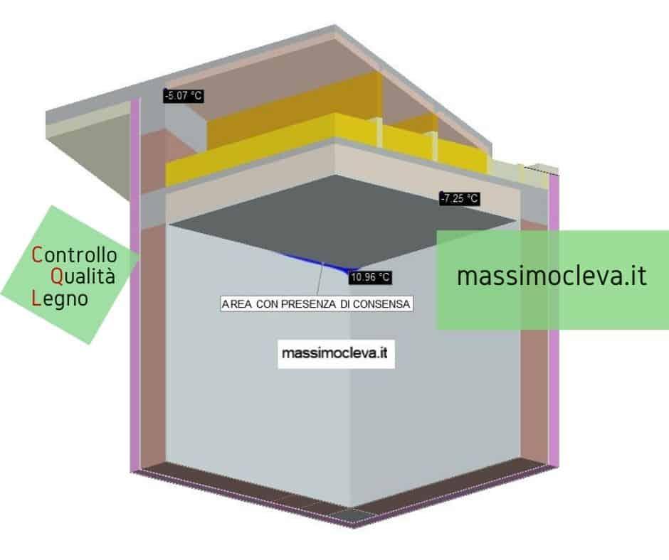 verifica termoigrometrica condensa 3D