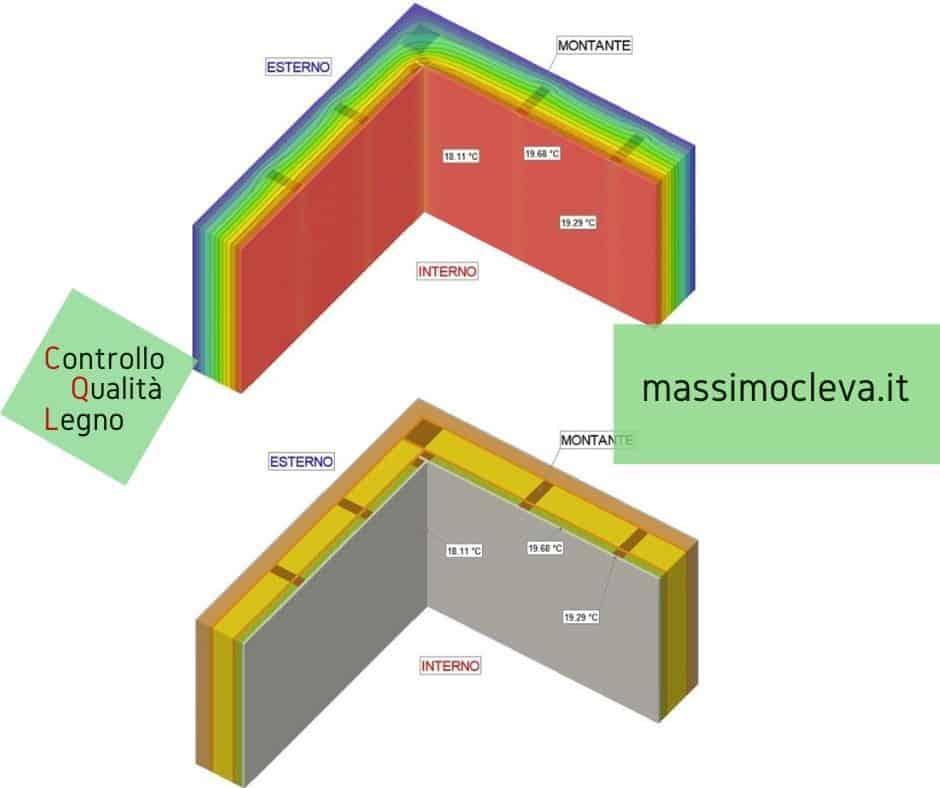 ponte termico forma e compenetrazione materiali