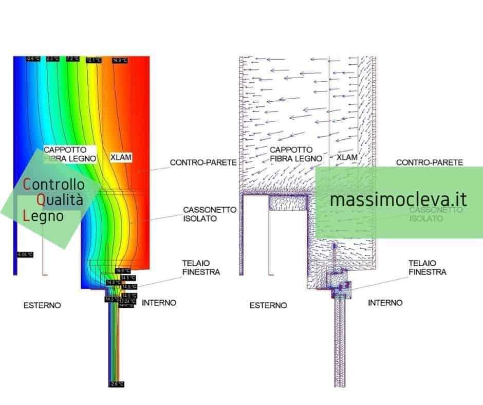 ponte termico cassonetto 2D
