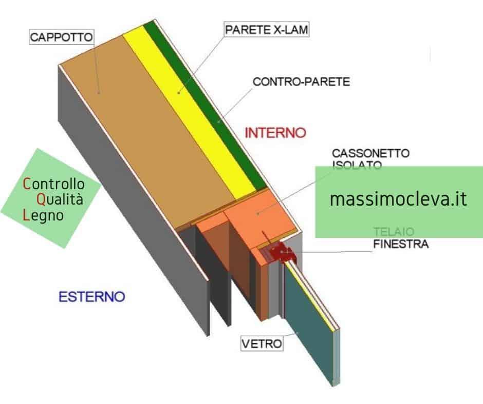 cassonetto 3d